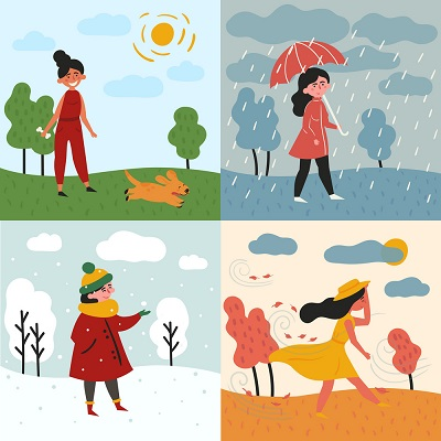 Unit 18: What will the weather be like tomorrow?