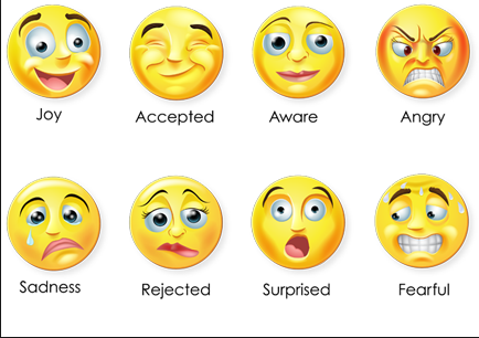 Dạy trẻ từ vựng tiếng Anh liên quan đến cảm xúc