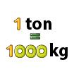 Unit 10: Yen, quintal, ton