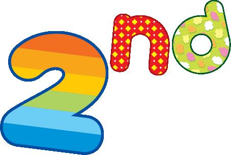 Bài tập về số đếm trong tiếng Anh cho bé