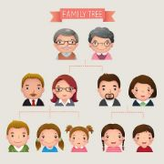 Unit 1: This is my family tree.