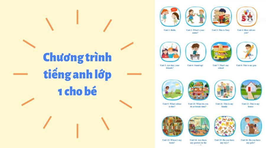 Trọn bộ bài học tiếng anh lớp 1 cho bé | chương trình mới nhất 2019
