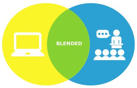Blended Learning là gì?