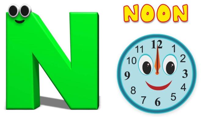 Cách phát âm chữ N trong tiếng Anh