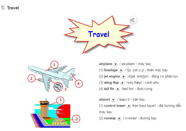 Dạy từ vựng tiếng Anh cho bé lớp 1 qua hình ảnh chủ đề Travel