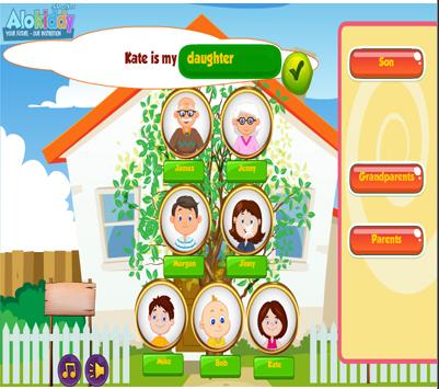 Học tiếng Anh lớp 1 qua hình ảnh chủ đề gia đình
