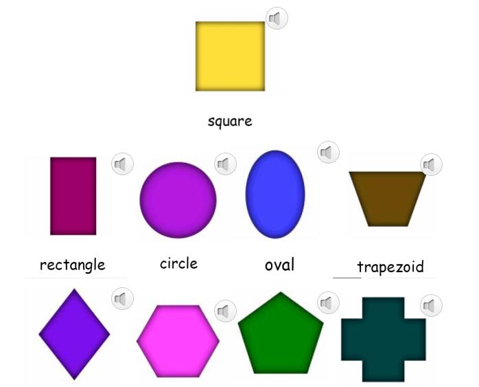 Học từ vựng qua bài giảng tiếng Anh lớp 1 qua hình ảnh chủ đề hình học